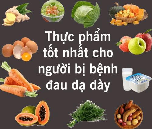 Những thực phẩm nên và không nên ăn đối với người mắc bệnh đau dạ dày